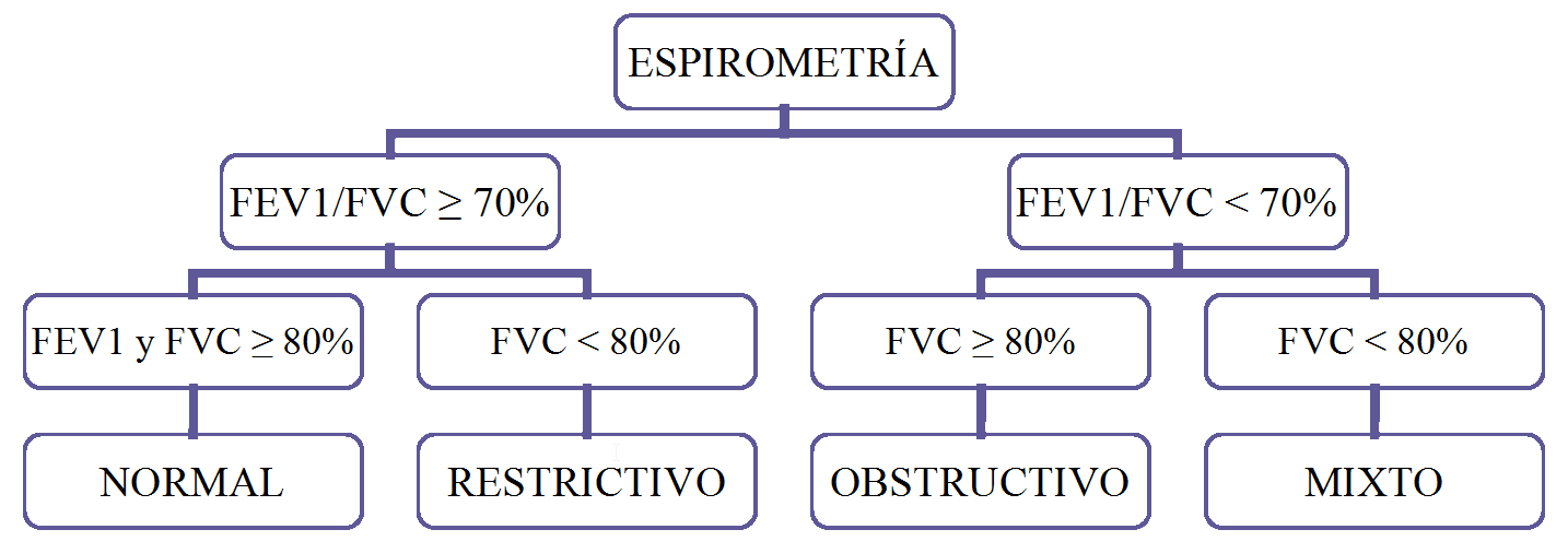 Figura8