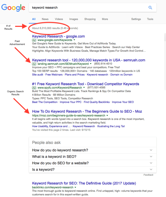 Search engine results number circled.