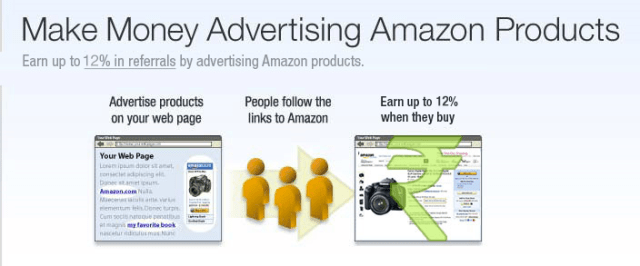 Image result for amazon associate program