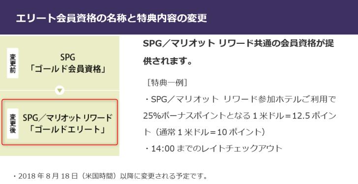 SPGアメックス新ステータス