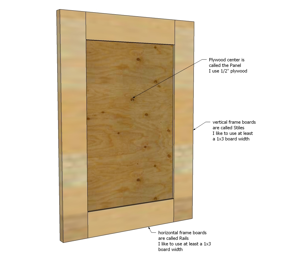 wood cabinet door plans