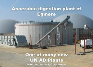 New anaerobic-digestion plant Norfolk explaining What is Anaerobic Digestion.