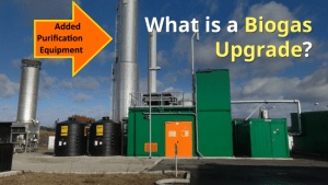 Image introduces the biogas upgrade upgrading concept.