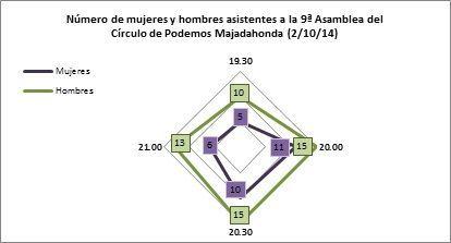 gráfico 1_9a asamblea