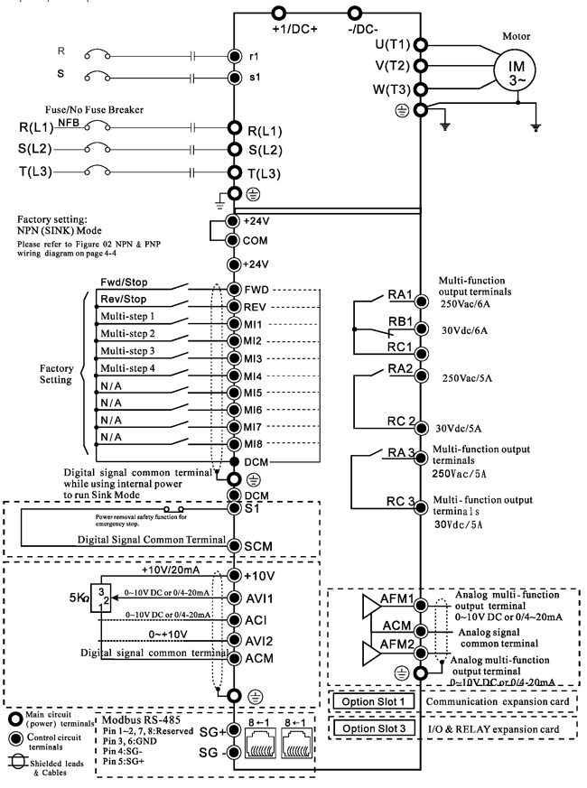 Vfd Wiring Diagram : wiring, diagram, Variable, Frequency, Drives