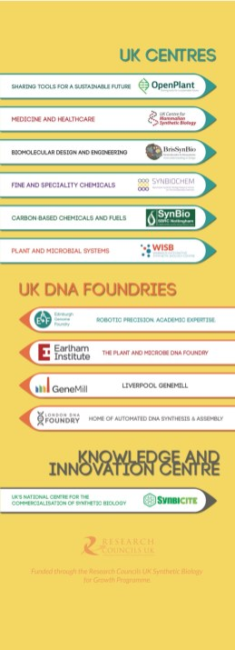 banner Synthetic Biology UK copy-page2