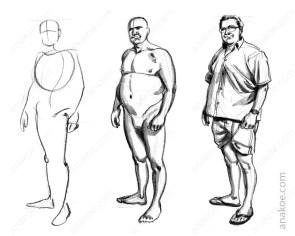 Pose construction based on skeleton sketch (12).