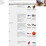 Old Dog Toys Product Guide