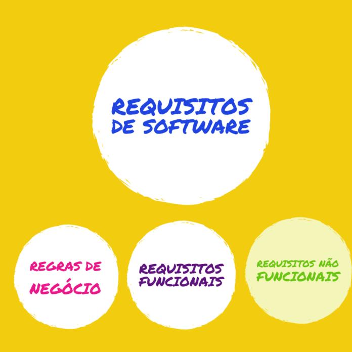 Requisitos de software estão diretamente ligados e relacionados com as regras de negócio. Existem dois tipos de requisitos de software: os requisito funcionais e os requisitos não funcionais.