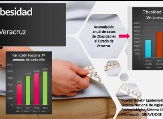 """""""Alarmante que México ocupe el primer lugar mundial en obesidad"""": Andrea Yunes"""