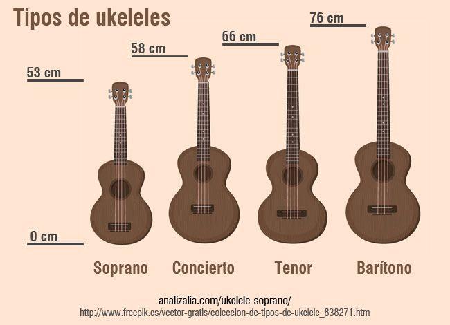 tipos de ukeleles por tamaño soprano concierto tenor baritono