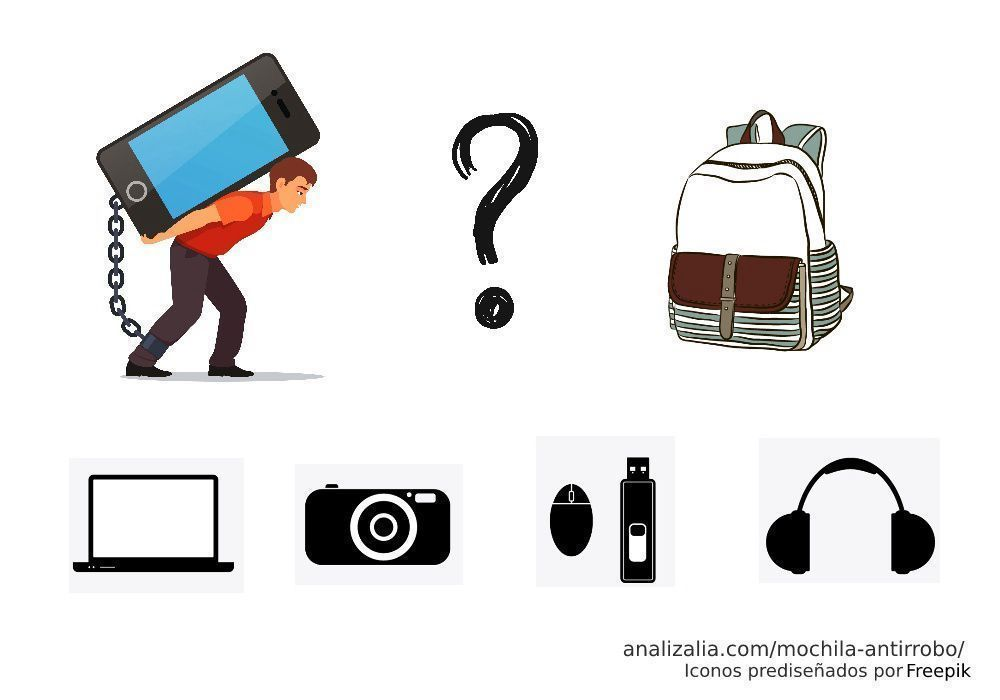 Gadgets mochila antirrobo