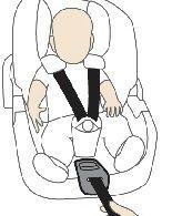 ajuste de arnes bebe