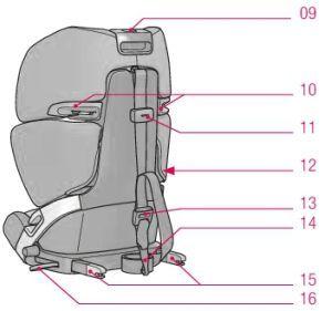 partes silla vario xt-5