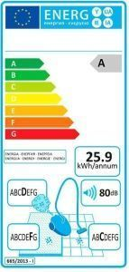 eficiencia energética duo stick easy
