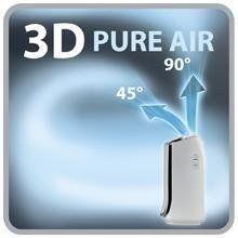 dirección salida aire purificador rowenta