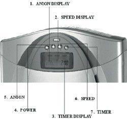 panel control purificador klarstein