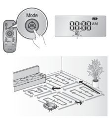 modo funcionamiento hombot LG