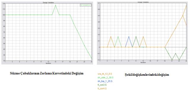 Şekillendirme Prosesinde Sac Parça Optimizasyonu_08
