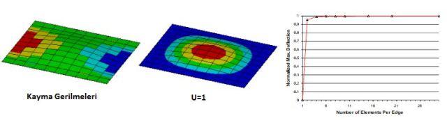 Ansys Yazılımında Kabuk (Shell) Elemanların Kullanımı_12