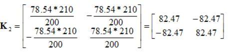 f002 SEM ile Lineer Statik Analiz Çözümü