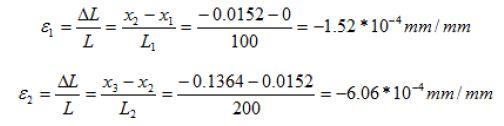 f008 SEM ile Lineer Statik Analiz Çözümü
