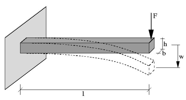 Yapısal Analizde Farklı Eleman Tiplerinin Karşılaştırılması_01