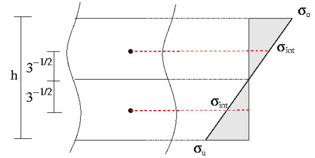 Yapısal Analizde Farklı Eleman Tiplerinin Karşılaştırılması_13