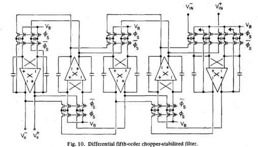 HSIEH JSSC 81: chopper-stabilized differential switched