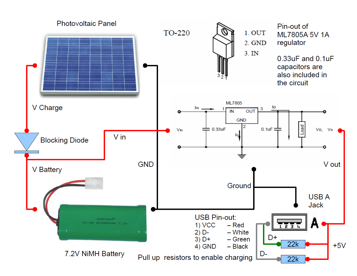 wiring diagram for solar panel to battery volvo fh panels wired 12v batteries in parallel