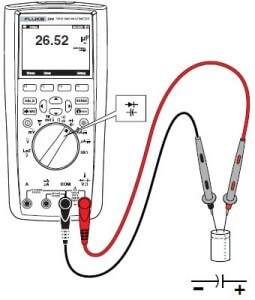 Fluke 289 Multimeter Mesurements: Electrical Parameters