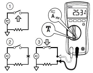 Fluke 117 Digital Multimeter: Electrical parameter