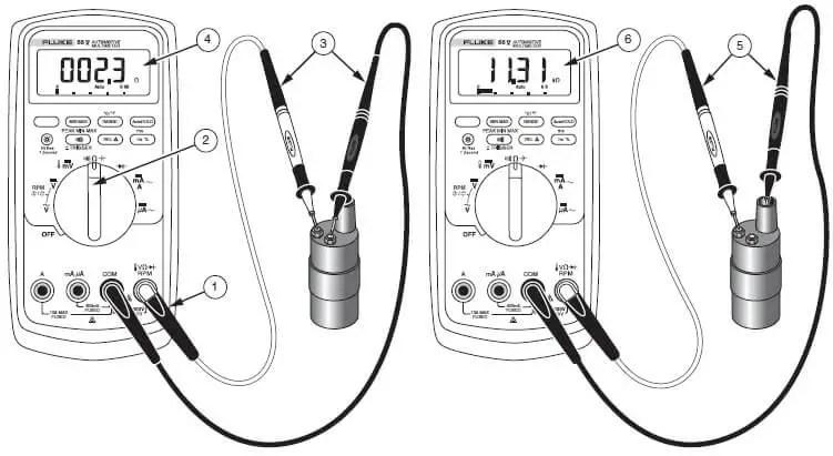 Fluke 88V multimeter: Automotive Testing applications