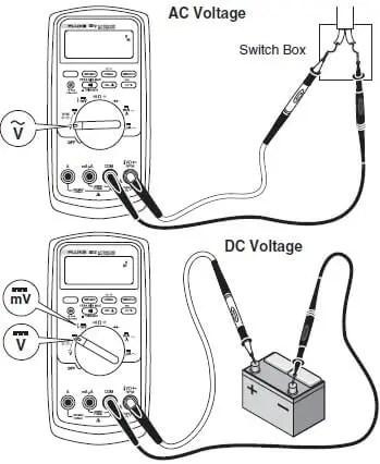 Fluke 88V Automotive multimeter : Electrical Parameter