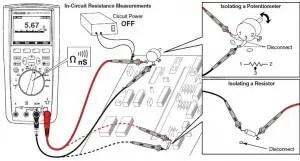 Fluke 289 Multimeter Mesurements: Electrical Parameters