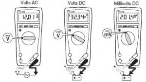 How to use a Digital multimeter