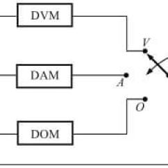 Digital Ac Ammeter Circuit Diagram Low Voltage Outdoor Lighting Wiring What Is A Multimeter Dmm And Its Working Principle Details Block