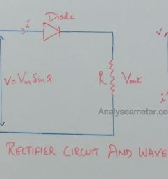 half wave rectifier efficiency circuit image the waveform diagram above shows only positive waveform at the output and suppressed or no negative waveform  [ 2048 x 1036 Pixel ]