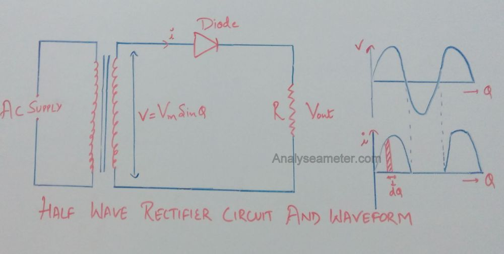 medium resolution of half wave rectifier efficiency circuit image the waveform diagram above shows only positive waveform at the output and suppressed or no negative waveform