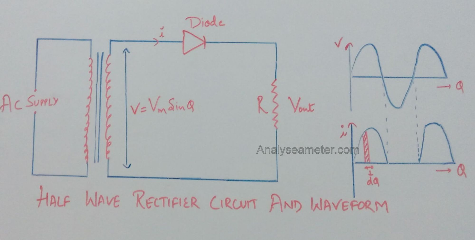 hight resolution of half wave rectifier efficiency circuit image the waveform diagram above shows only positive waveform at the output and suppressed or no negative waveform