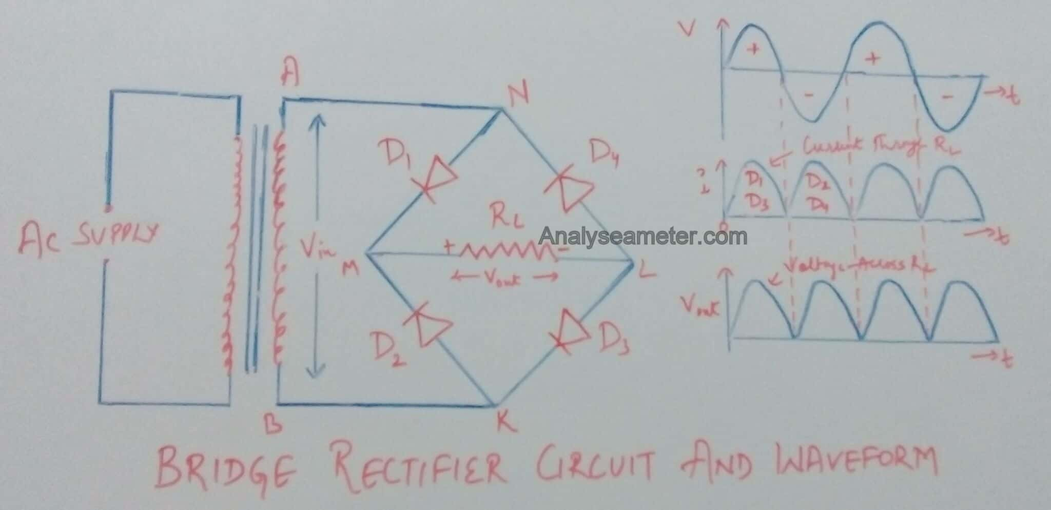 full wave bridge rectifier wiring diagram sentence diagramming exercises circuit and operation  analyse a meter