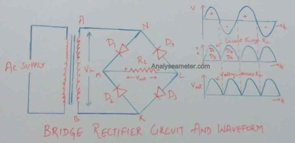 medium resolution of the circuit and waveform diagram of the full wave bridge rectifier is given below