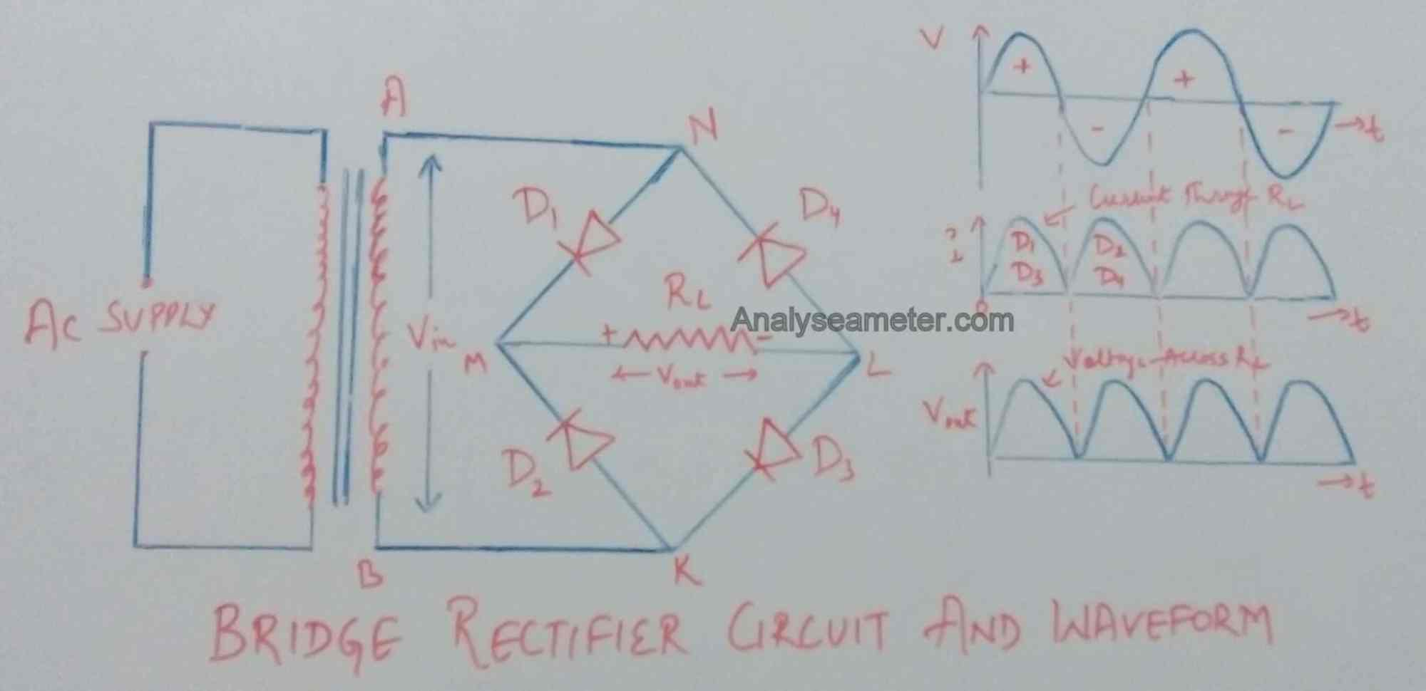 hight resolution of the circuit and waveform diagram of the full wave bridge rectifier is given below
