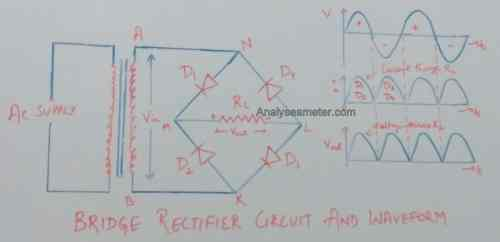 small resolution of the circuit and waveform diagram of the full wave bridge rectifier is given below