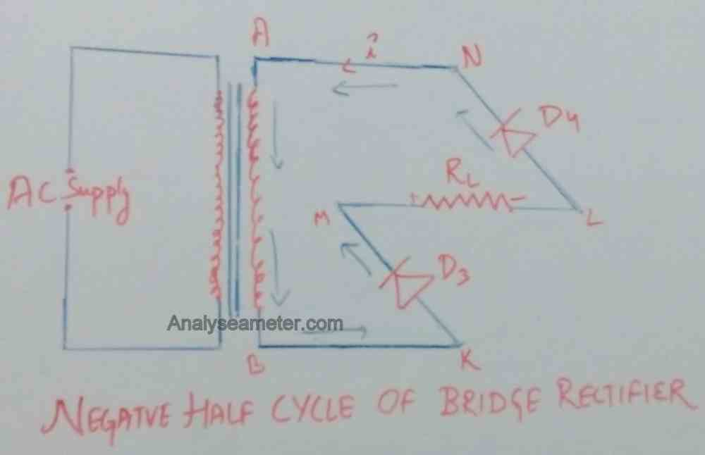 medium resolution of during the negative half cycle of the input voltage the upper end of the transformer i e a is negative with respect to the lower end of the transformer