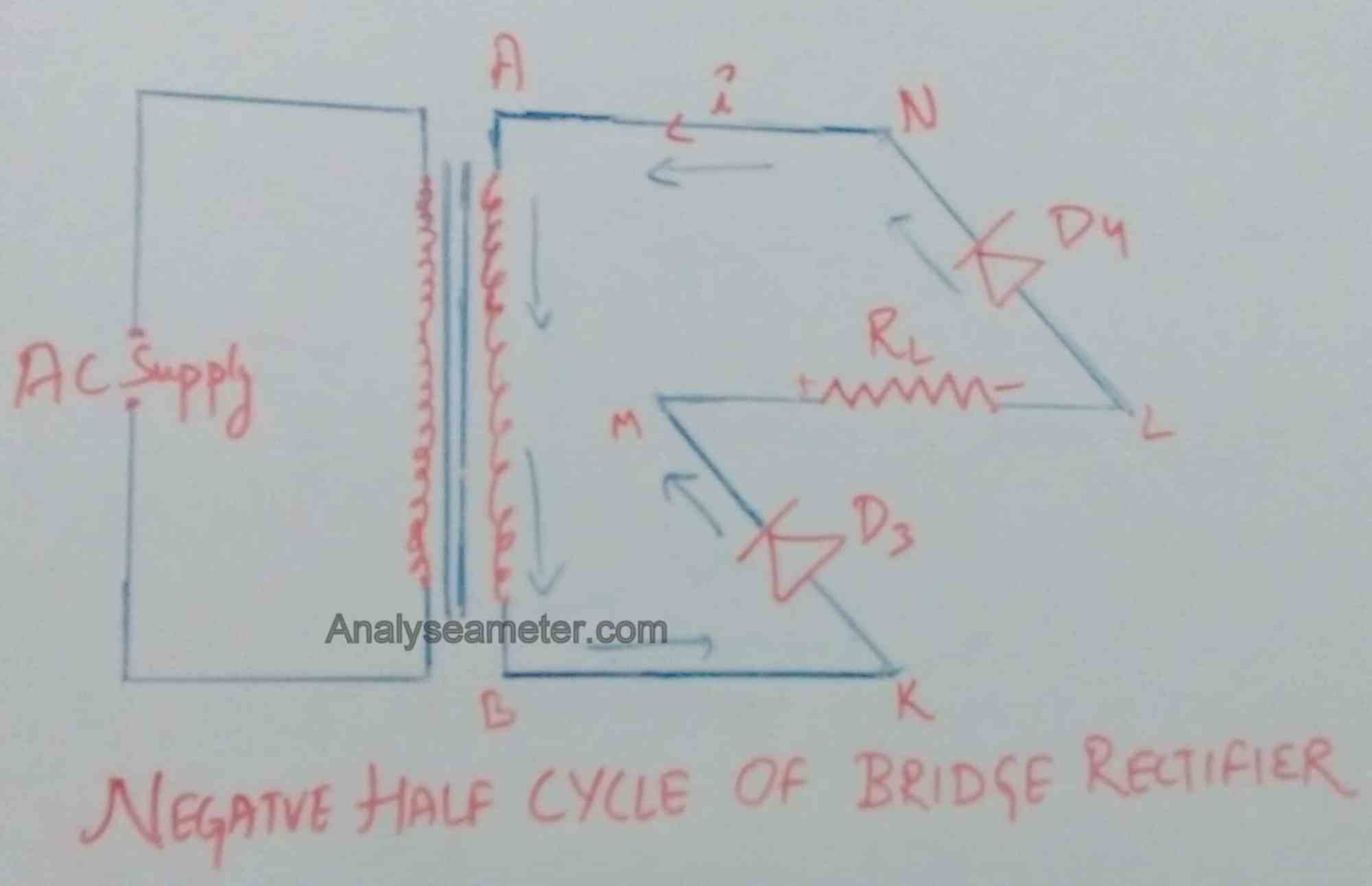 hight resolution of during the negative half cycle of the input voltage the upper end of the transformer i e a is negative with respect to the lower end of the transformer