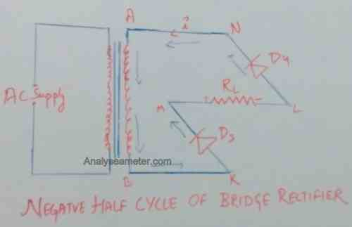 small resolution of during the negative half cycle of the input voltage the upper end of the transformer i e a is negative with respect to the lower end of the transformer