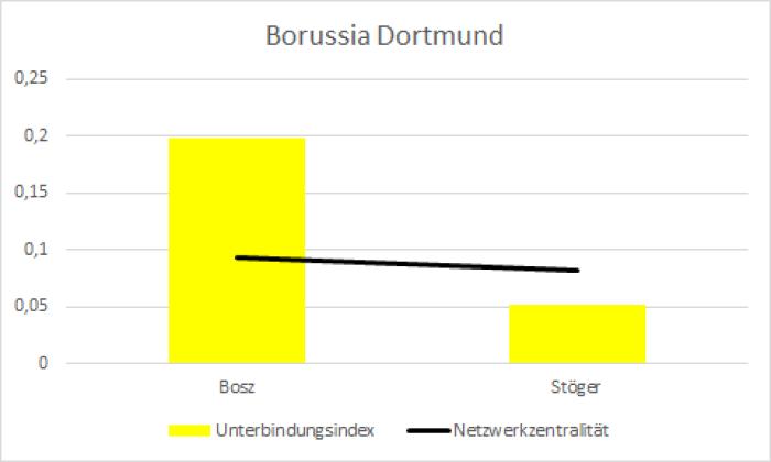 11_Borussia Dortmund