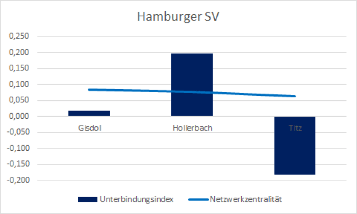 13_Hamburger SV