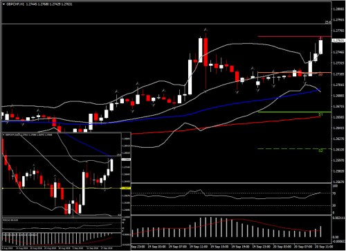 small resolution of gbpchf